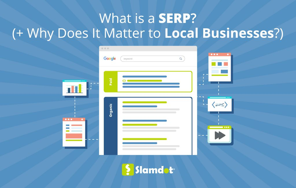 What is a SERP? (+Why Does It Matter to Local Businesses?)